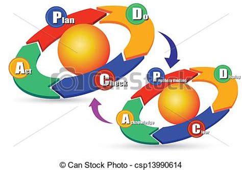 Report business plan